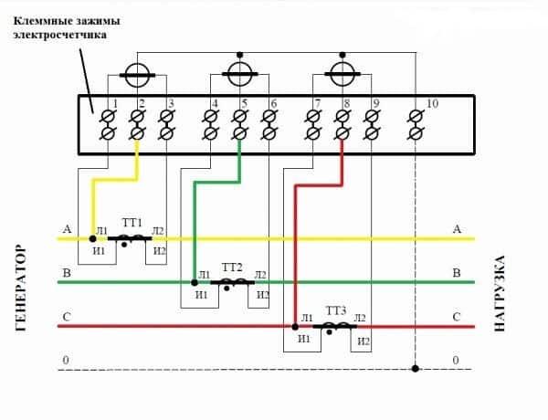 Wie man den Zähler an 220V anschließt. Installation eines ...