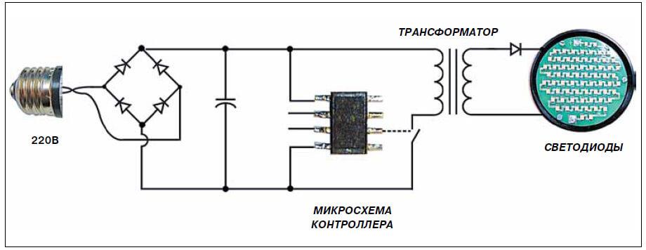 Das Schema der LED-Lampe ist 220 Volt. Reparatur von LED-Lampen mit ...