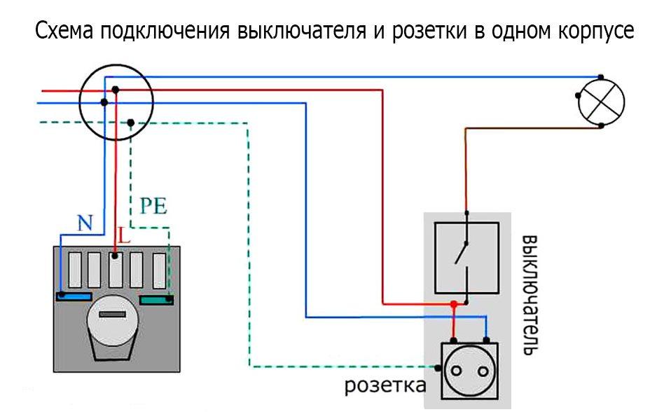 Die Schaltung der Verbindung des kombinierten Schalters mit der ...