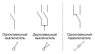 Схема проходного выключателя с двух мест.