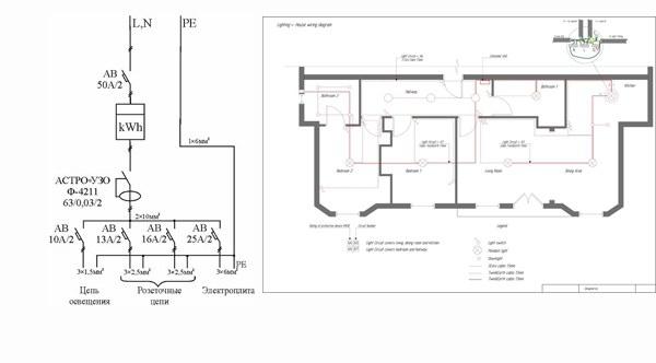 Wiring diagram rumah pribadi pasokan listrik rumah pribadi skema oleh karena itu mereka kompak dan pada saat yang sama memberikan gagasan yang cukup jelas tentang bagaimana pasokan listrik rumah pribadi dilakukan ccuart Image collections