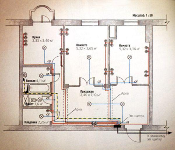 Reihenfolge der Installation der elektrischen Verkabelung ...
