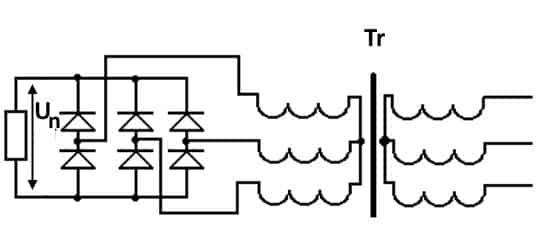 Das Prinzip der Halbwellengleichrichtung. Vollweggleichrichter ...