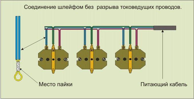Wie man vier Steckdosen von einer Leitung anschließt. Merkmale der ...