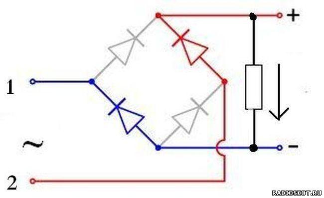 Prinsip Skema Rektifikasi Gelombang Setengah Penyearah Gelombang