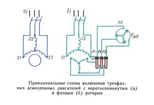 3-Phasen-Asynchronmotor. Kurzschluss- und Phasenrotor - was ist der ...