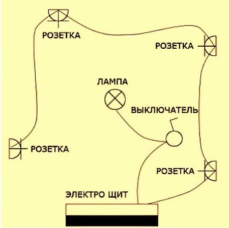 on gambar wiring diagram listrik rumah