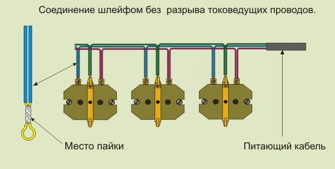 Občasné výpadky modulárních zástrček způsobují vodiče s plným jádrem.
