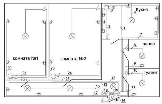 Design eines Spotlight auf dem Diagramm. Die Bezeichnung von Sockets ...