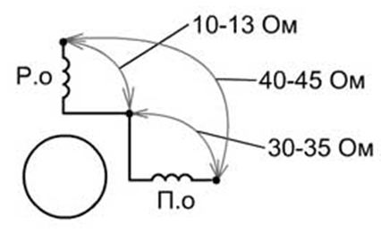 Πώς μπορείτε να συνδέσετε ένα μοτέρ 3 φάσης
