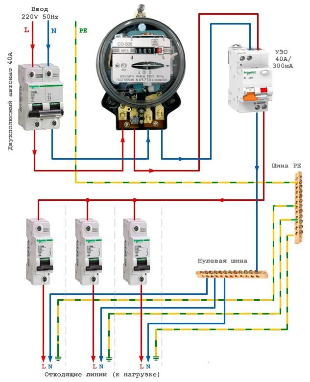 Es ist erlaubt, einen dreiphasigen Stromzähler im Garten zu ...