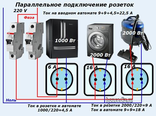 Berechnung der Belastung der elektrischen Leitungen. Laden pro ...