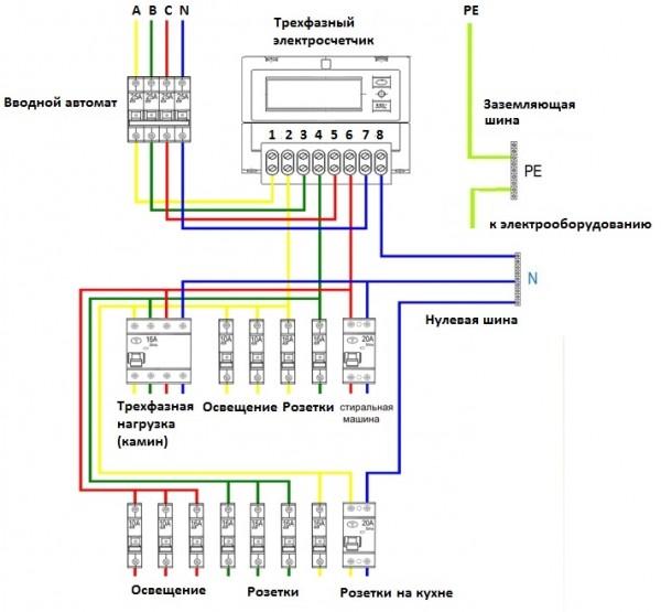 Схема подключения эл тока фото 230